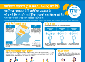 Hindi - What is Cerebral Palsy Infographic